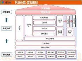 物业管理公司五种组织架构介绍,物业管理公司组织架构图分析